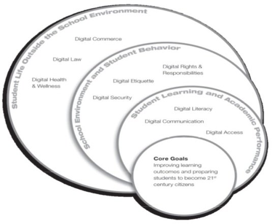 Ribble_Digital_Citizenship